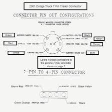 7 pin trailer wiring dodge ram wiring diagram expert