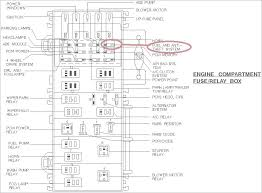 03 dodge neon wiring diagram wiring diagram for you • 03 neon fuse box wiring diagrams rh 44 jennifer retzke de 2003 dodge neon ignition wiring diagram 2003 dodge neon sxt wiring diagram