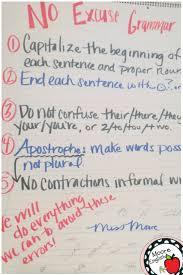 4 Secondary Ela Must Have Anchor Charts Blog Moore English