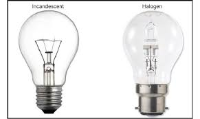 types of lighting fixtures. incandescent bulb versus traditional bulbs interior design tips types of and ceiling fixtures lighting