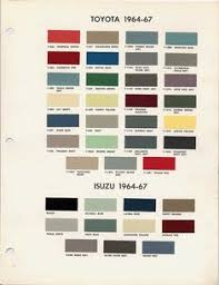 Isuzu Colour Chart 19 Best Scooters And Mopeds Images Car Paint Colors Paint