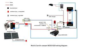 rv wiring diagrams online rv furnace diagram \u2022 wiring diagrams j travel trailer wiring diagram at Basic Rv Wiring Schematic