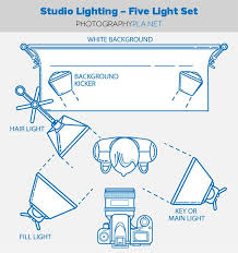10 diy photography studio and lighting setups