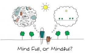 Image result for mindfulness breathing