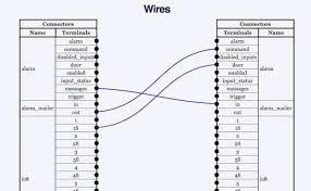 alarm_system_wiring bix block wiring diagram facbooik com on bix block wiring diagram