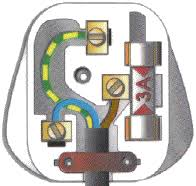 wiring a plug Correct Wiring Of A Plug click the image for a detailed diagram correct wiring of a plug usa