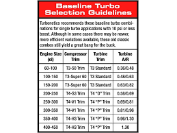 Turbo Size Chart Turbo Tech Terminology Overview Science Selection