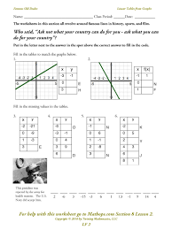 slope and graphing linear equations worksheet them and try to solve