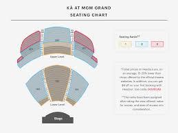 Seats Flow Charts