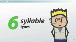 6 Syllable Types Chart Understanding Consonants Vowels Syllables Types Structure Activities