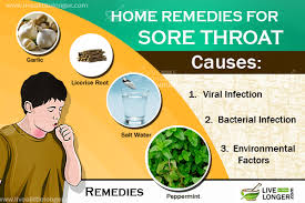 best pain relief for sore throat