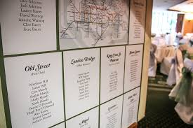 table names wedding. Wedding Table Name Ideas - Google Search....Places That Mean A Lot Names