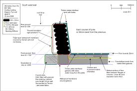 tyre walls