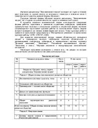 Программа и темы рефератов по учебной дисциплине Экономическая  Программа и темы рефератов по учебной дисциплине Экономическая теория
