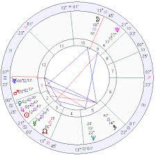 Current Natal Chart Usa Horoscope Usa Natal Chart Mundane Astrology