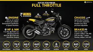 ducati scrambler full throttle price specs review pics