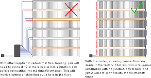 electric underfloor heating for wood or laminate flooring thermatect wiring diagram
