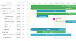 Web Based Gantt Chart Comparing Gantt Chart And Timeline Chart Dhtmlx Blog