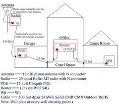 cat5e wall plate wiring diagram images cat 5 wall plate wiring diagram cat