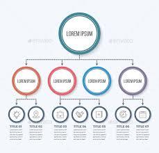 Adobe Illustrator Org Chart Template Fresh Organizational
