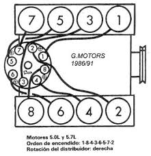 ignition wiring diagram 1974 corvette on ignition images free 1963 Corvette Wiring Diagram chevy 350 firing order diagram 67 corvette wiring diagram 75 corvette wiring diagram 1962 corvette wiring diagram