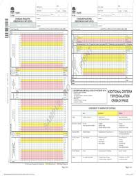 Observation Chart For Students Fillable Online Paediatric Observation Chart Under 3 Months