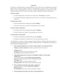 Grammar for Matric & Intermediate by Muhammad Azam, Shaheen Academy, …