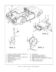 1977 280z wiring diagram 1977 image wiring diagram 1977 280z wiring diagram 1977 discover your wiring diagram on 1977 280z wiring diagram