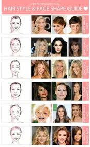 Find Hairstyle how to find the right hairstyle for your face shape face shapes 4832 by stevesalt.us