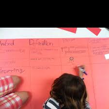 Elps Flip Chart A Handy Book For Academic Language Instruction