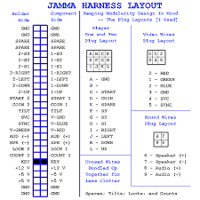 arcade test box jamma wire colors at Jamma Wiring Diagram