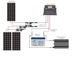 off grid solar wiring diagram doilette com Off Grid Solar Wiring Diagram 300 watt off grid monocrystalline solar starter kit hqst solar off grid solar system wiring diagram