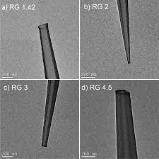 Nanopipette-Based <b>Electroplated</b> Nanoelectrodes