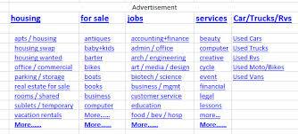 craigslist Hickory local listings of apts homes jobs