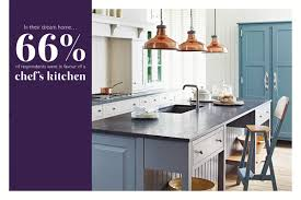 John Lewis Kitchen Furniture New Kitchen Attracts Home Buyers John Lewis Of Hungerford