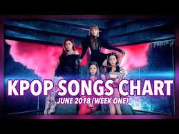 K Pop Songs Chart July 2018 Week 1
