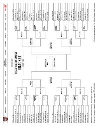Ncaa Tournament Bracket Scores 2018 Ncaa Tournament Bracket March Madness Tournament Brackets Espn