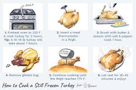 Turkey Bake Time Chart How To Cook A Frozen Turkey Without Thawing