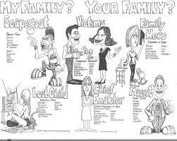 Screen Shot 2014 06 02 At 4 40 24 Pm Family Roles Family