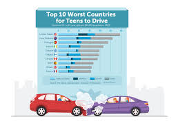 Reasons for teen driving curfew