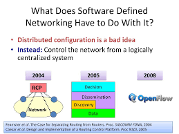 Design And Implementation Of A Routing Control Platform Ppt Sdn Abstractions For Network Management Powerpoint