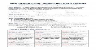 Wida Essential Actions Summarization Siop Essential Actions