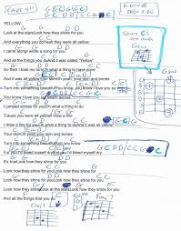 Yellow Coldplay Guitar Chord Chart Capo 4th Fret In 2019