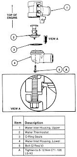 similiar ford taurus engine diagram keywords diagram besides 2005 ford taurus engine diagram additionally 2000 ford