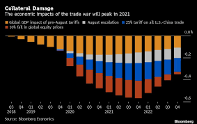 All Out Trade War Could Cost Global Economy 1 2 Trillion
