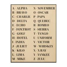Phonetic alphabet for international communication where it is sometimes important to provide correct information. Phonetic Alphabet Wall Art Nursery Wood Wall Art Zazzle Co Uk