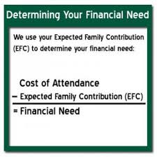 Estimated Expected Family Contribution Efc Chart 2016 What Is The Efc And Why Should You Care