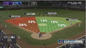 Fenway Park Concert Seating Chart 3d This Is 30 Espn Consistently Drives Innovation In Major