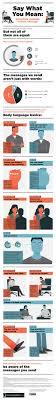 best body language ideas mind reading tricks body language infographic