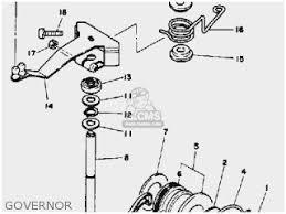 67 lovely models of yamaha gas golf cart wiring diagram flow block yamaha gas golf cart wiring diagram prettier yamaha g9 engine diagram car repair manuals and wiring